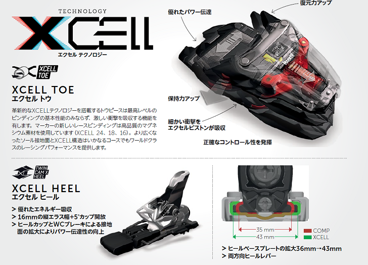 xcell
